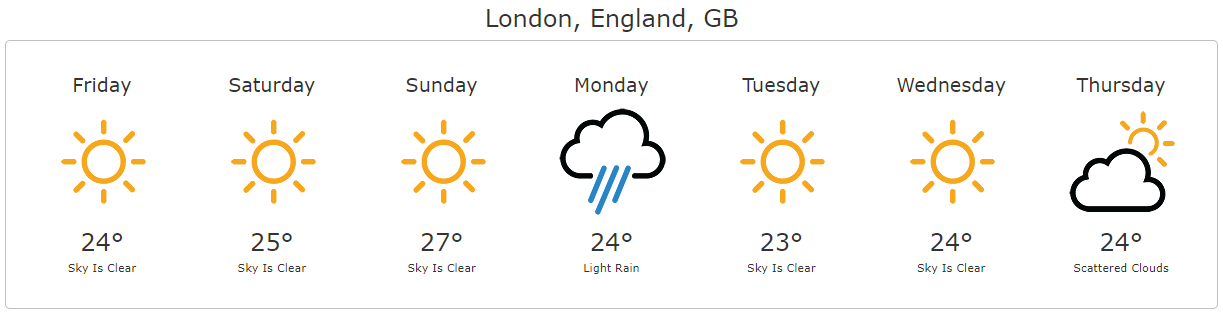 jQuery Weather Forecaster - 1